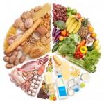 Anbefalet deling af mad