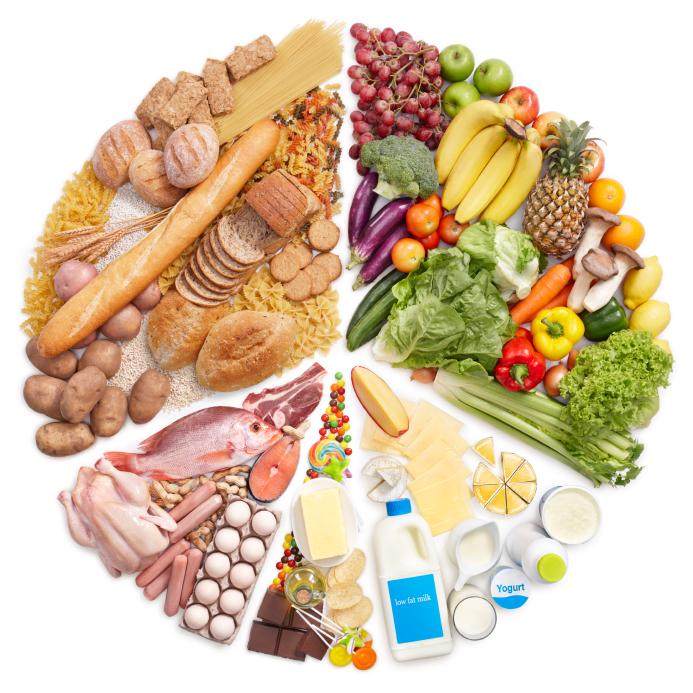 forskellige kulhydrater